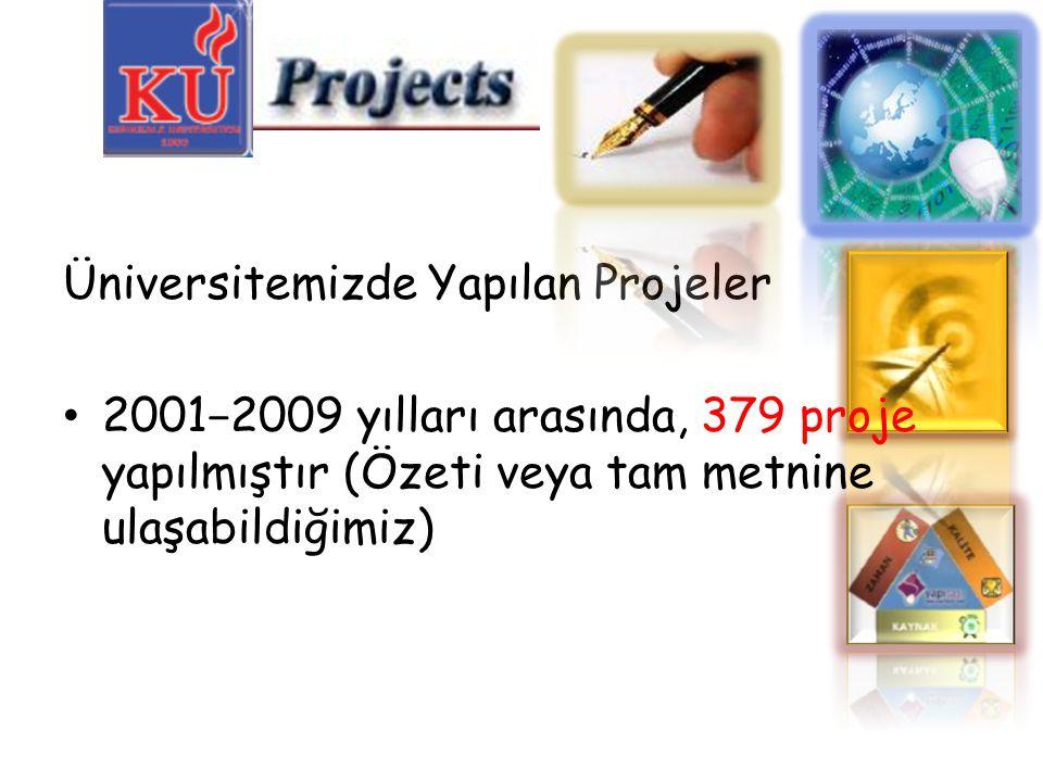 Üniversitemizde Yapılan Projeler