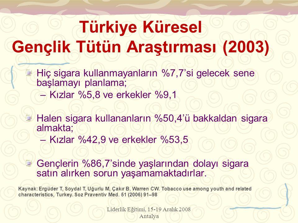 Türkiye Küresel Gençlik Tütün Araştırması (2003)