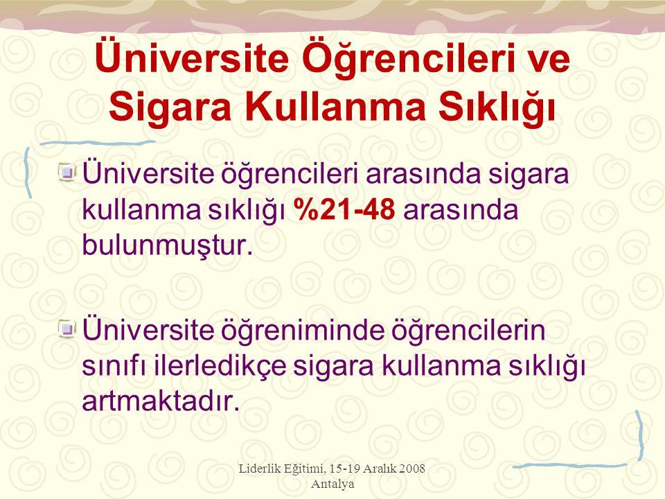 Üniversite Öğrencileri ve Sigara Kullanma Sıklığı