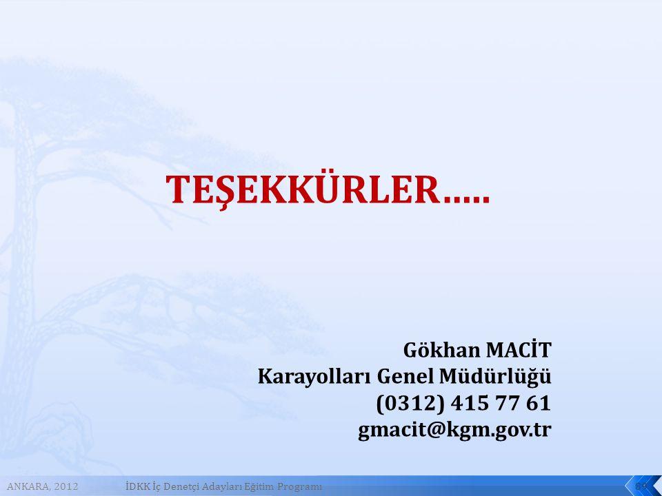 TEŞEKKÜRLER….. Gökhan MACİT Karayolları Genel Müdürlüğü
