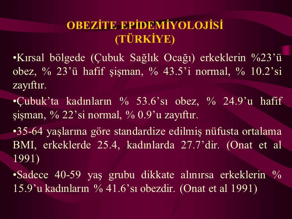 OBEZİTE EPİDEMİYOLOJİSİ (TÜRKİYE)