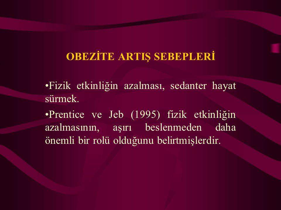 OBEZİTE ARTIŞ SEBEPLERİ