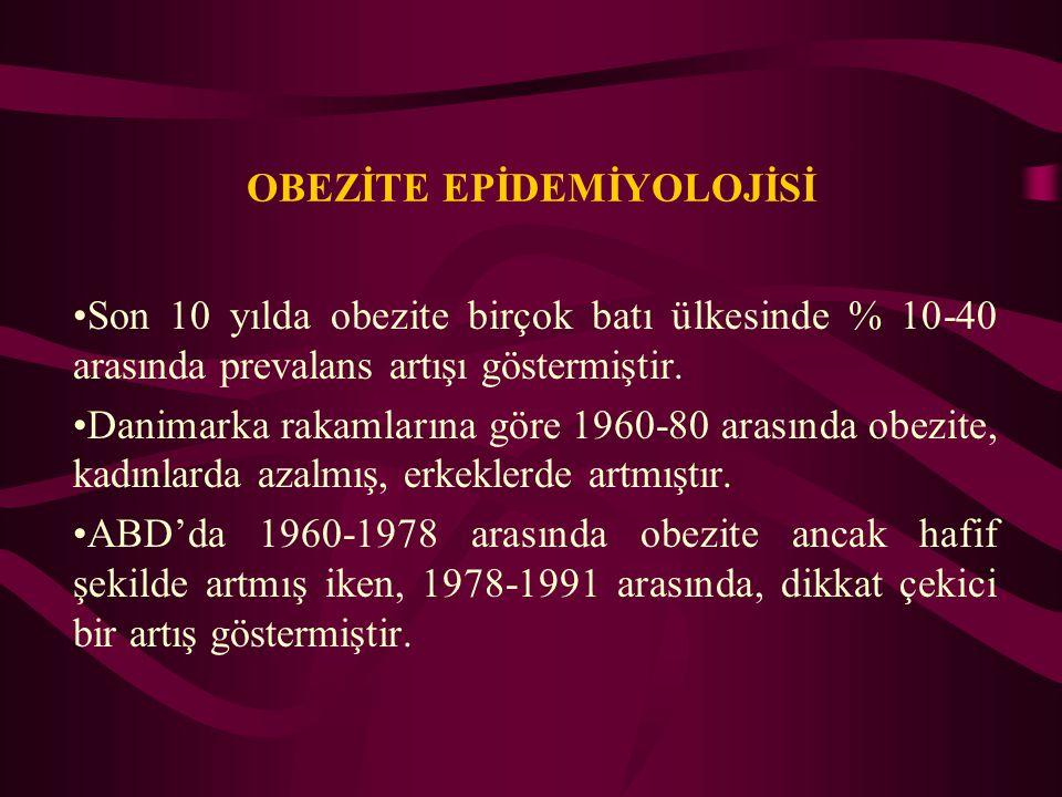 OBEZİTE EPİDEMİYOLOJİSİ