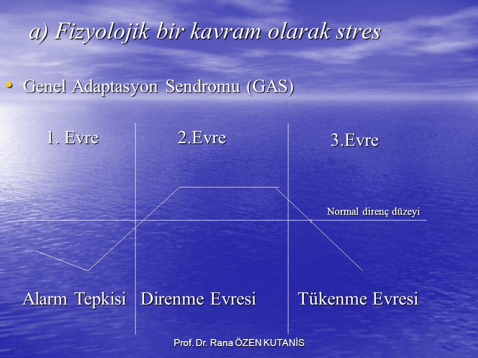 a) Fizyolojik bir kavram olarak stres