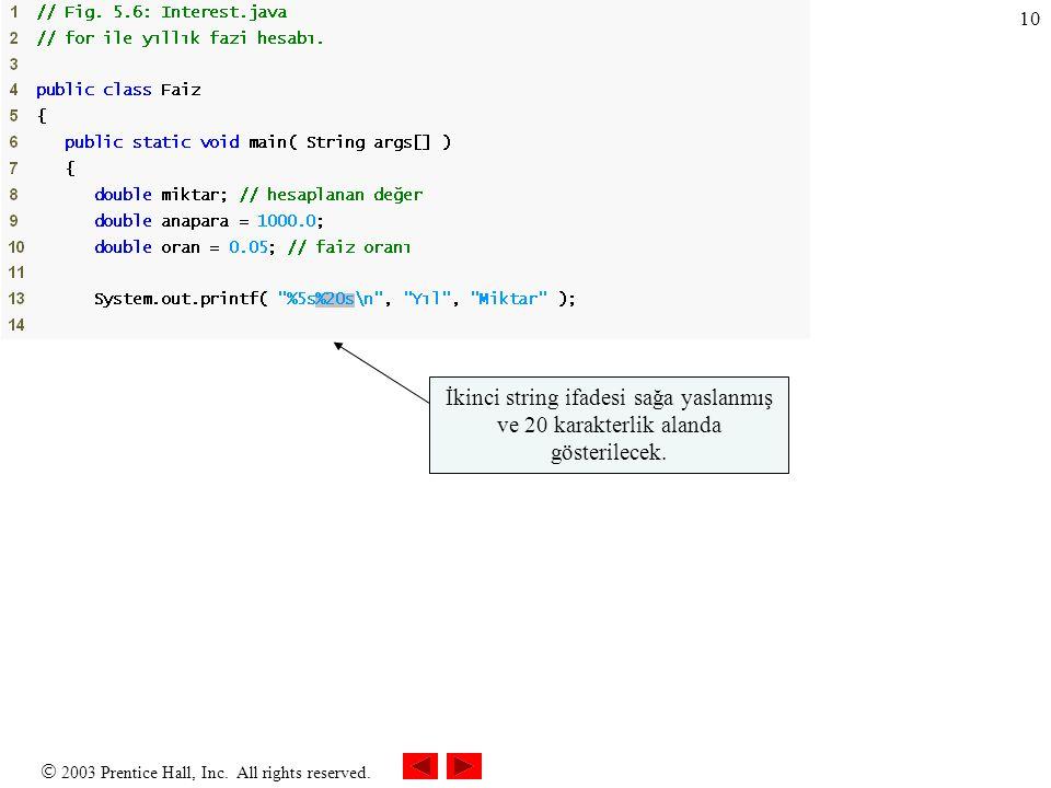Outline İkinci string ifadesi sağa yaslanmış ve 20 karakterlik alanda gösterilecek.