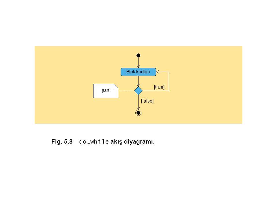 Fig. 5.8 do…while akış diyagramı.