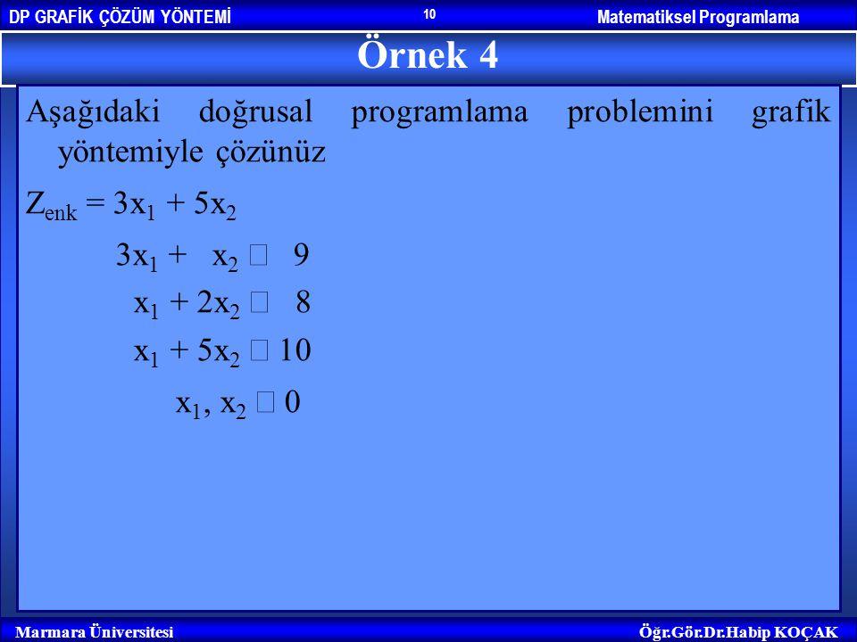 Örnek 4 Aşağıdaki doğrusal programlama problemini grafik yöntemiyle çözünüz. Zenk = 3x1 + 5x2. 3x1 + x2 ³ 9.