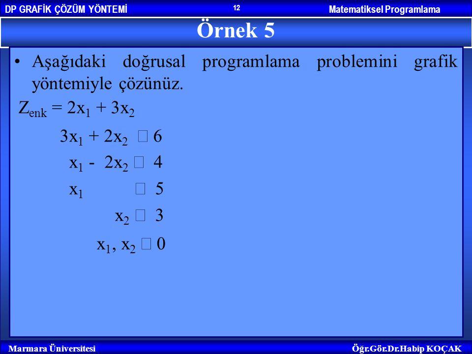 Örnek 5 Aşağıdaki doğrusal programlama problemini grafik yöntemiyle çözünüz. Zenk = 2x1 + 3x2. 3x1 + 2x2 ³ 6.