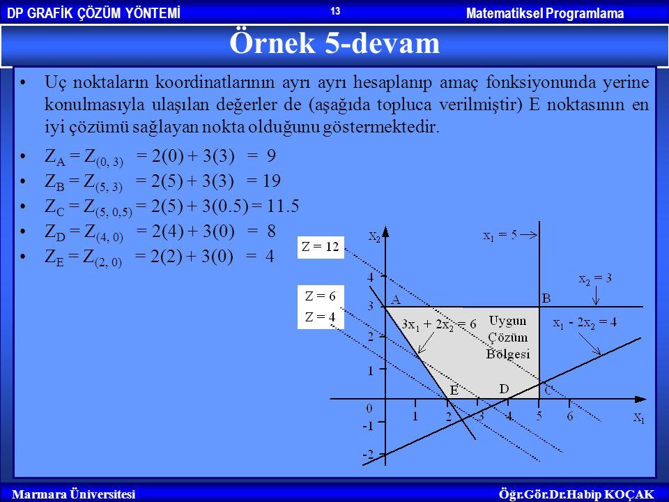Örnek 5-devam