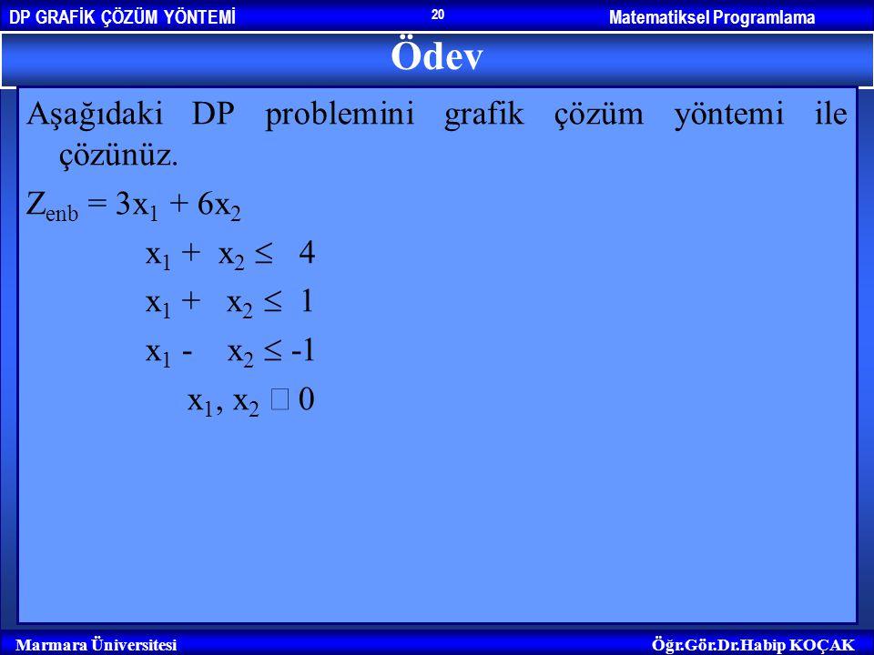 Ödev Aşağıdaki DP problemini grafik çözüm yöntemi ile çözünüz.