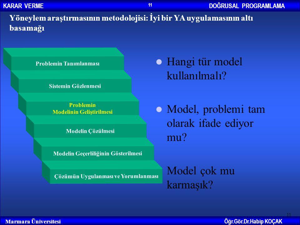 Hangi tür model kullanılmalı