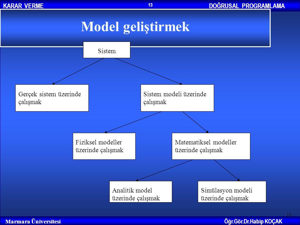 Model geliştirmek Sistem Gerçek sistem üzerinde çalışmak
