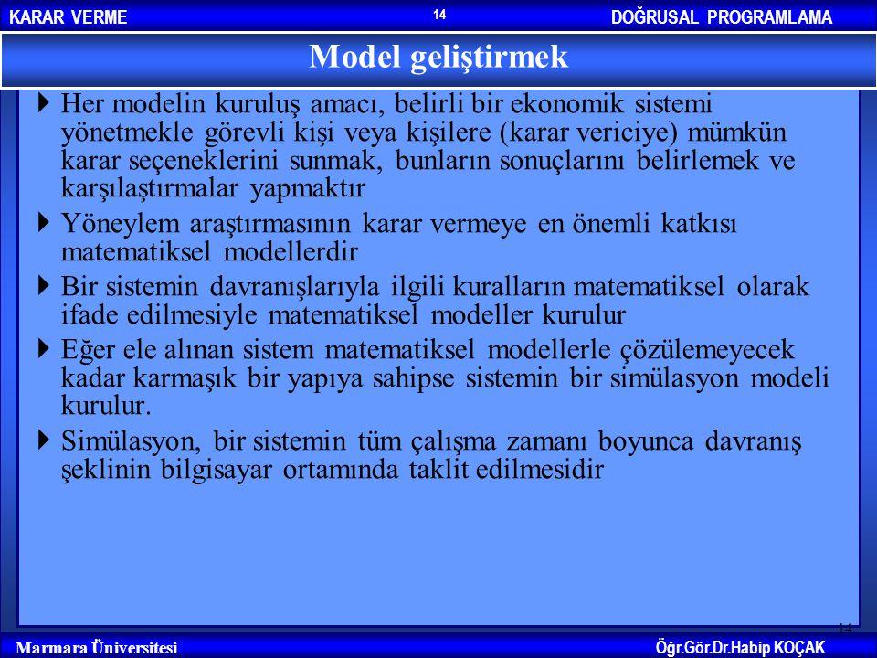 Model geliştirmek
