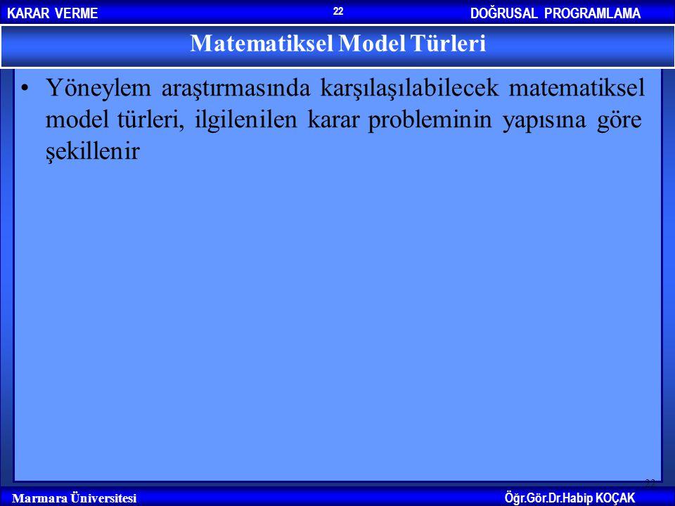Matematiksel Model Türleri