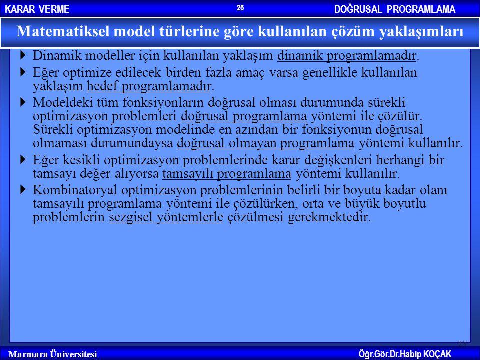 Matematiksel model türlerine göre kullanılan çözüm yaklaşımları