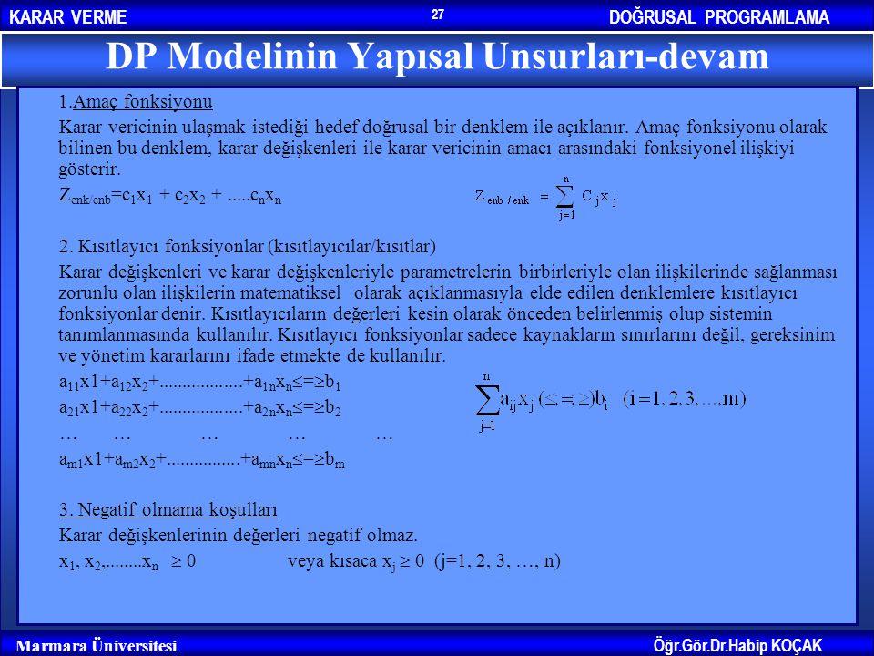 DP Modelinin Yapısal Unsurları-devam