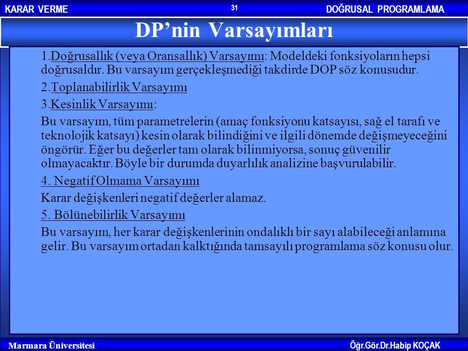 DP'nin Varsayımları