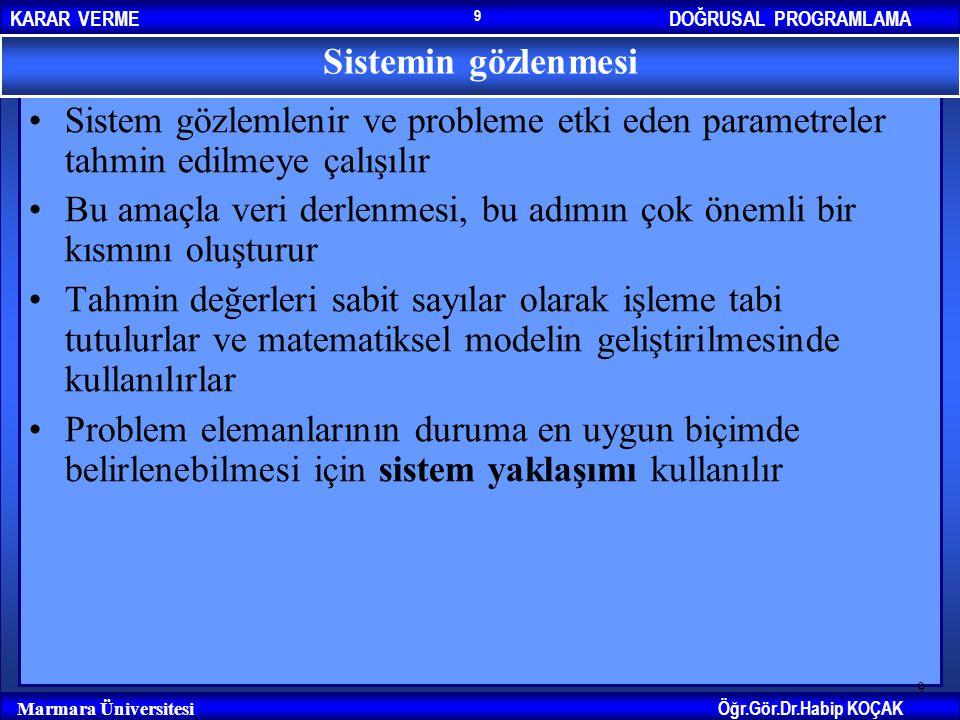 Sistemin gözlenmesi Sistem gözlemlenir ve probleme etki eden parametreler tahmin edilmeye çalışılır.