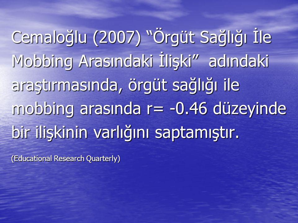 Cemaloğlu (2007) Örgüt Sağlığı İle