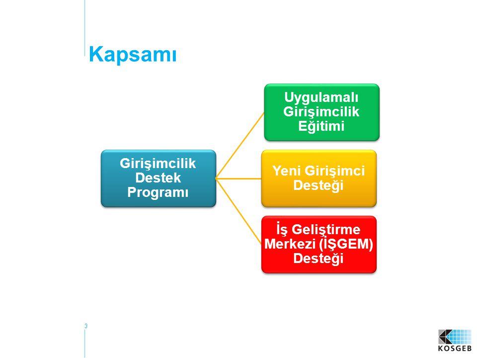 Kapsamı Girişimcilik Destek Programı Uygulamalı Girişimcilik Eğitimi