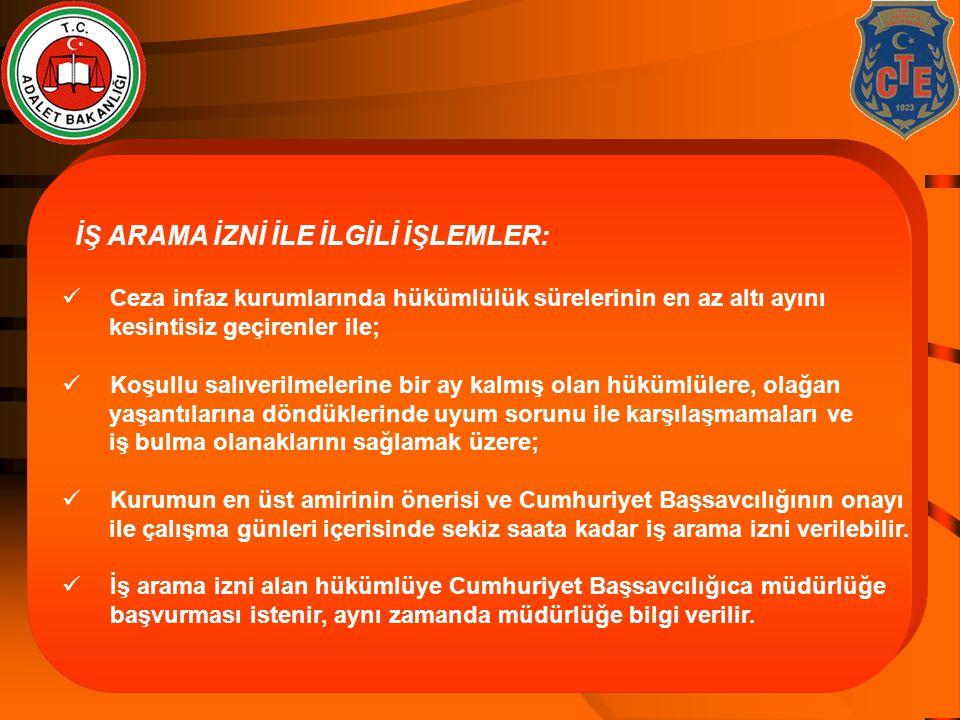 İŞ ARAMA İZNİ İLE İLGİLİ İŞLEMLER: