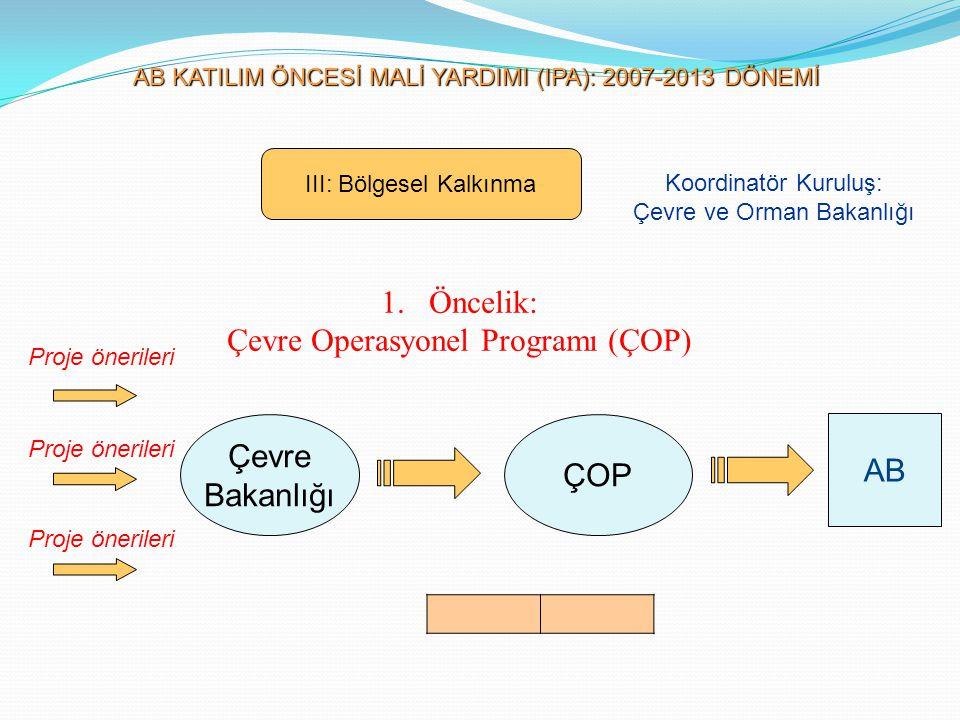 Çevre Operasyonel Programı (ÇOP)