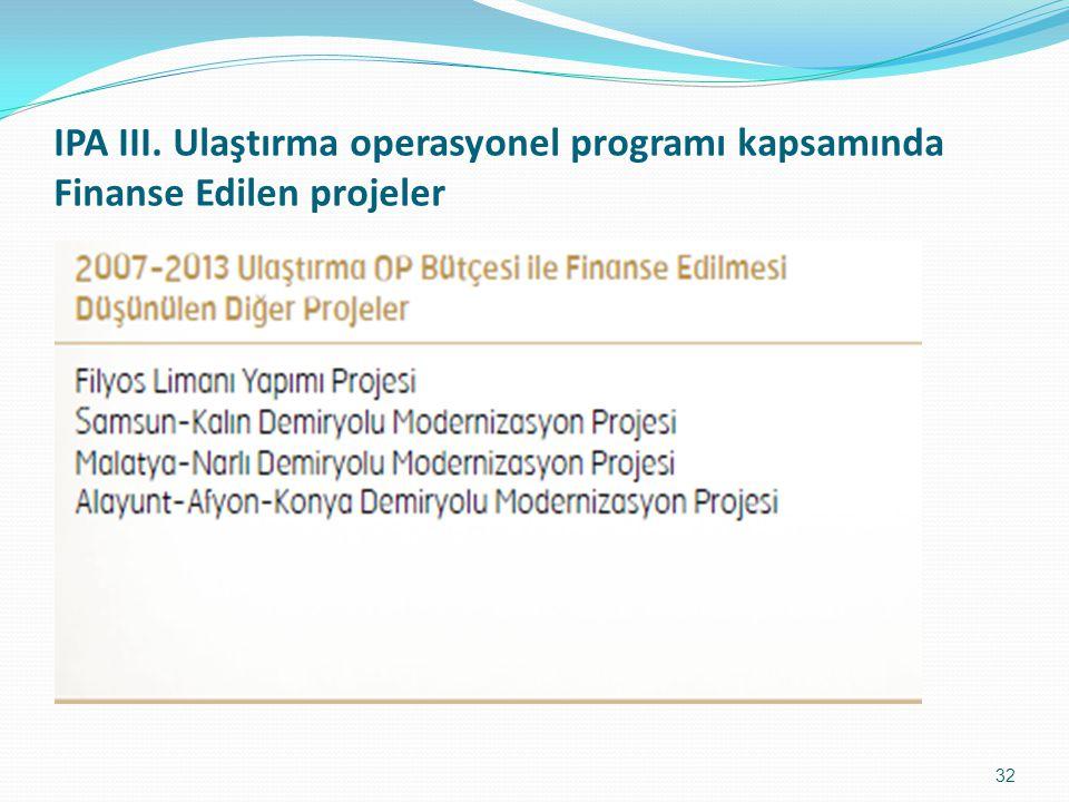 IPA III. Ulaştırma operasyonel programı kapsamında Finanse Edilen projeler