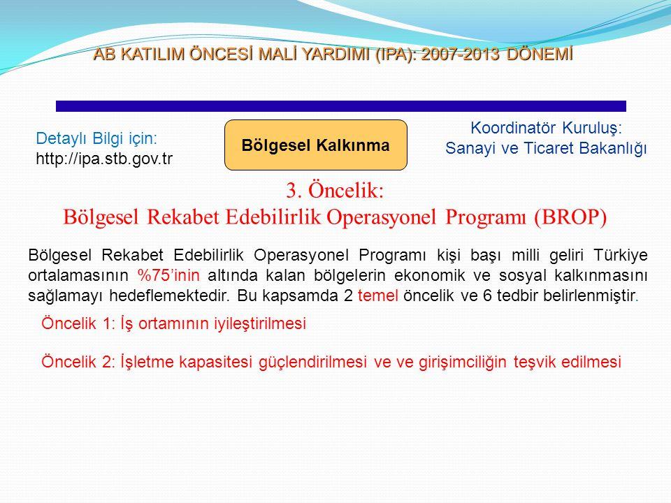 Bölgesel Rekabet Edebilirlik Operasyonel Programı (BROP)