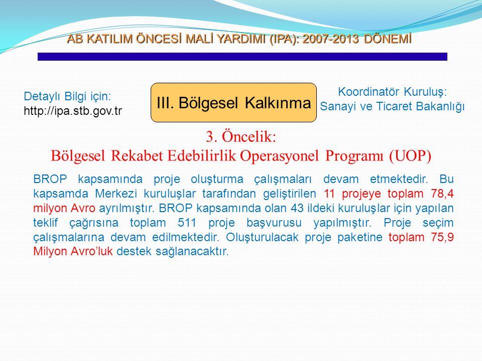 Bölgesel Rekabet Edebilirlik Operasyonel Programı (UOP)