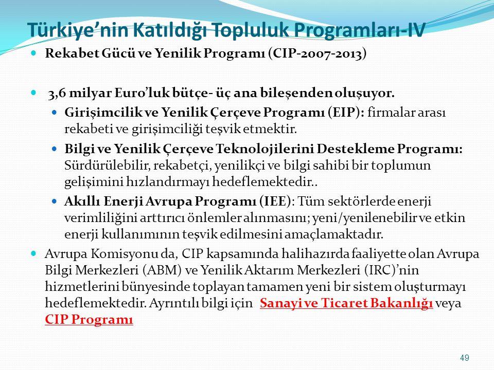 Türkiye'nin Katıldığı Topluluk Programları-IV
