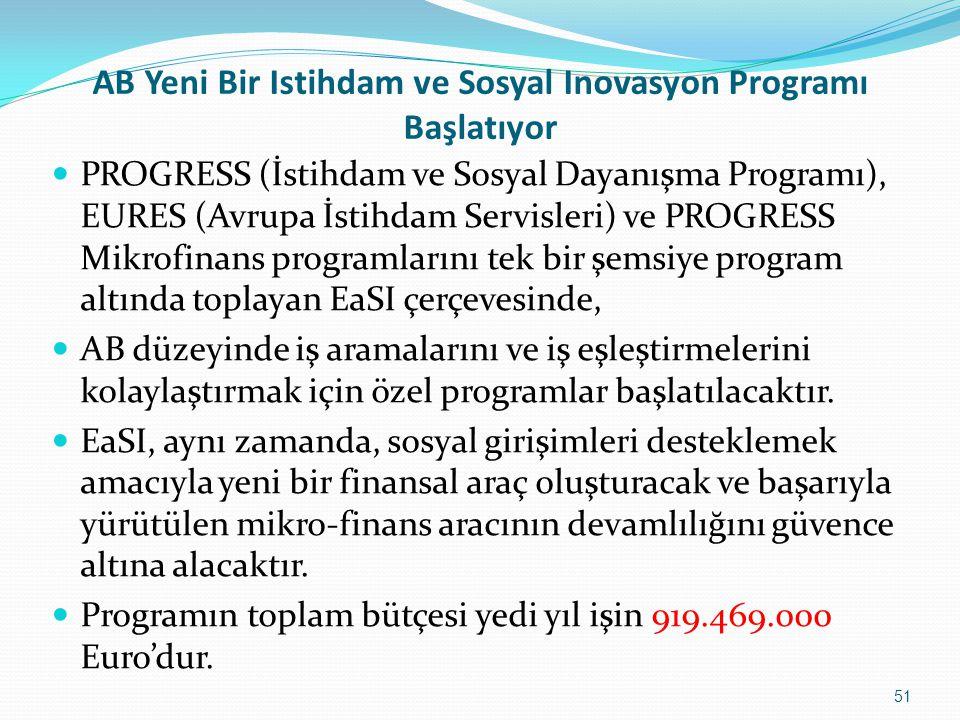AB Yeni Bir Istihdam ve Sosyal Inovasyon Programı Başlatıyor