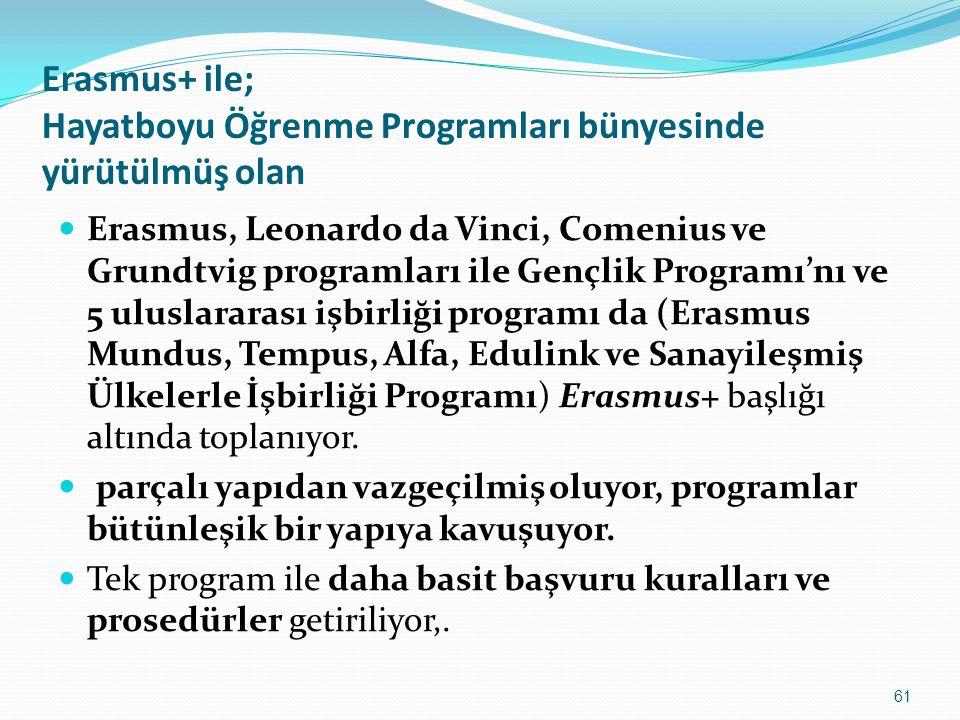 Erasmus+ ile; Hayatboyu Öğrenme Programları bünyesinde yürütülmüş olan