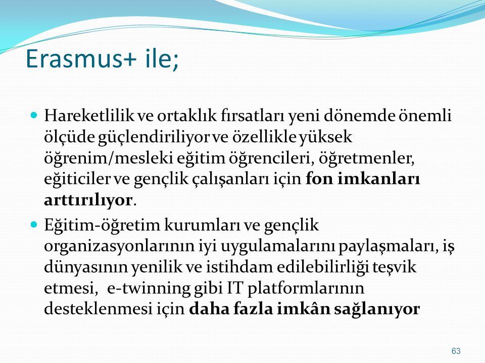 Erasmus+ ile;