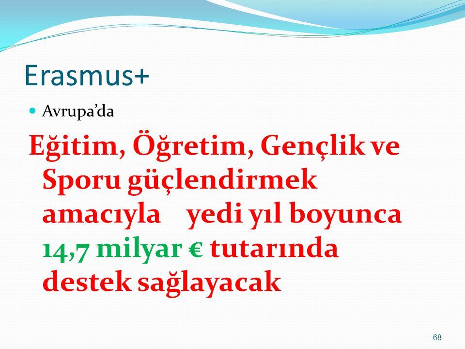 Erasmus+ Avrupa'da.