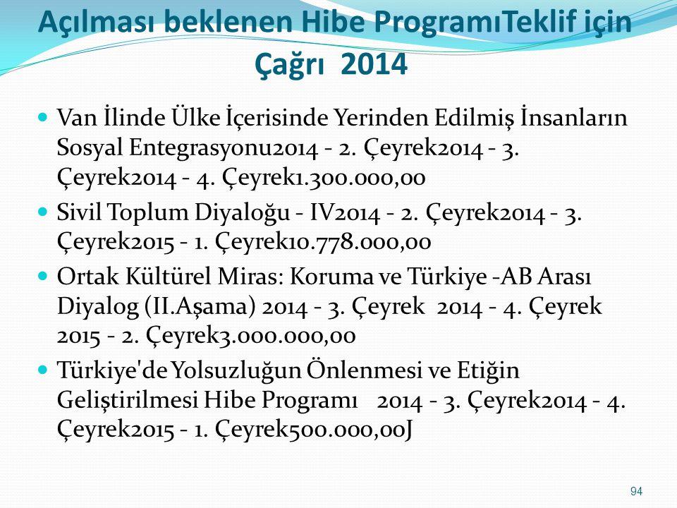 Açılması beklenen Hibe ProgramıTeklif için Çağrı 2014