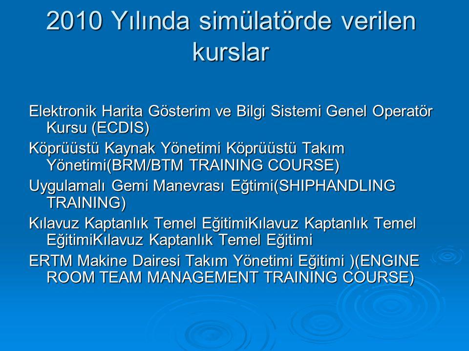 2010 Yılında simülatörde verilen kurslar