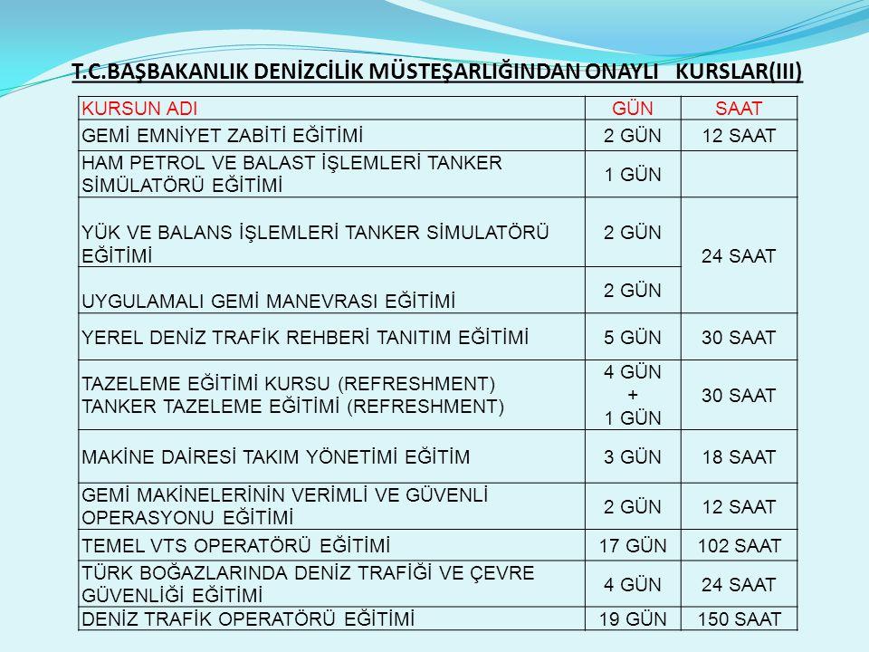 T.C.BAŞBAKANLIK DENİZCİLİK MÜSTEŞARLIĞINDAN ONAYLI KURSLAR(III)