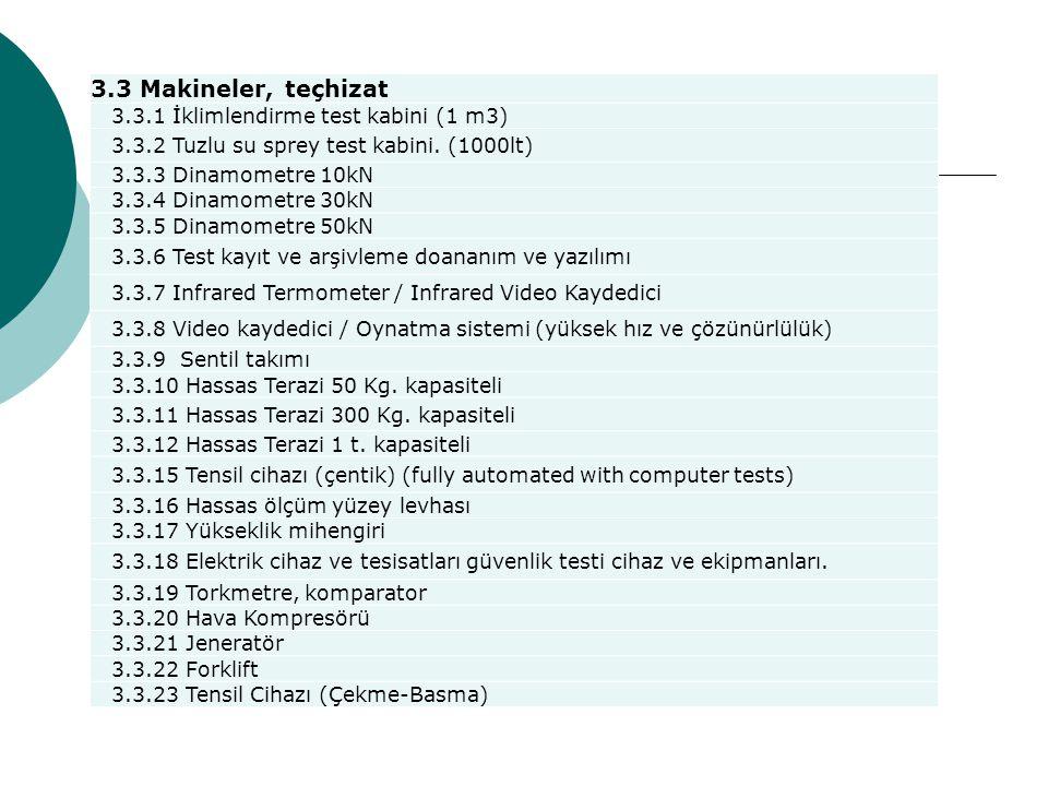 3.3 Makineler, teçhizat 3.3.1 İklimlendirme test kabini (1 m3)