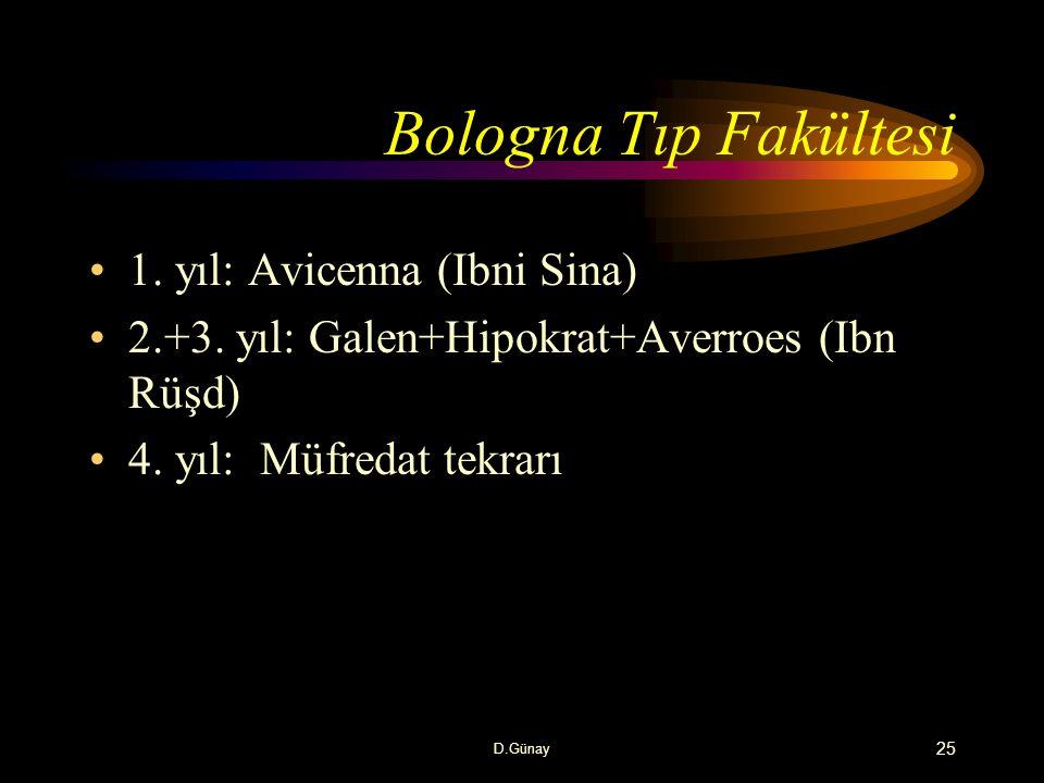 Bologna Tıp Fakültesi 1. yıl: Avicenna (Ibni Sina)