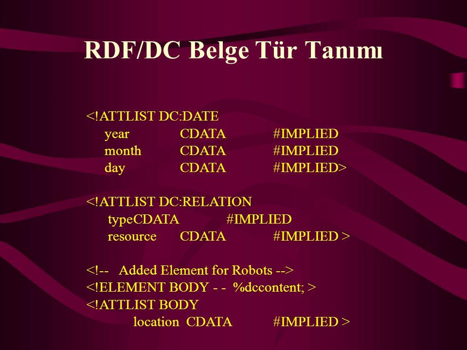 RDF/DC Belge Tür Tanımı