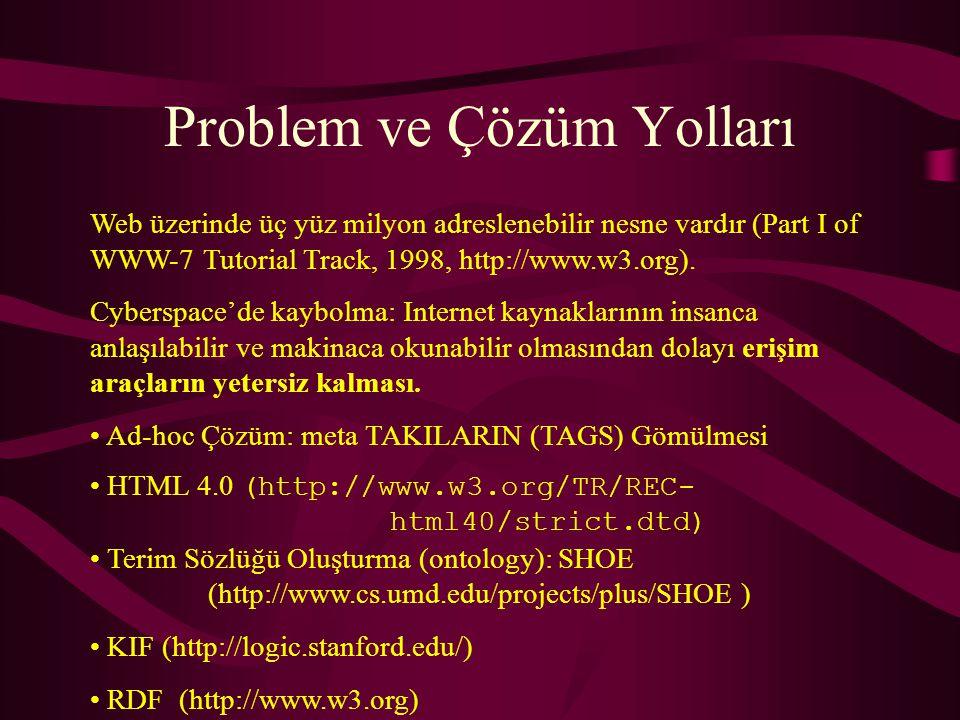 Problem ve Çözüm Yolları