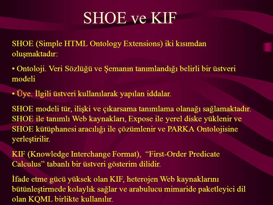 SHOE ve KIF SHOE (Simple HTML Ontology Extensions) iki kısımdan oluşmaktadır: