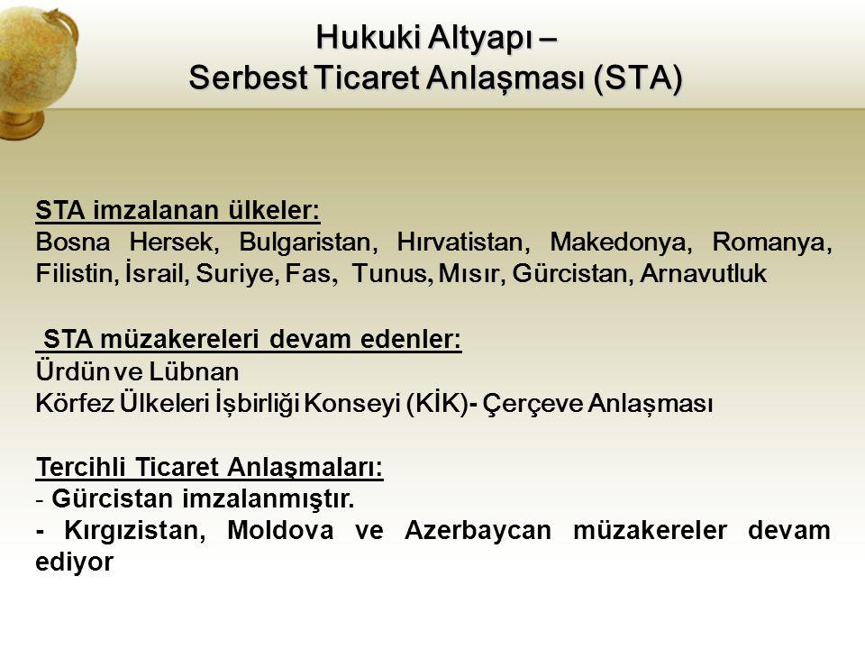 Serbest Ticaret Anlaşması (STA)