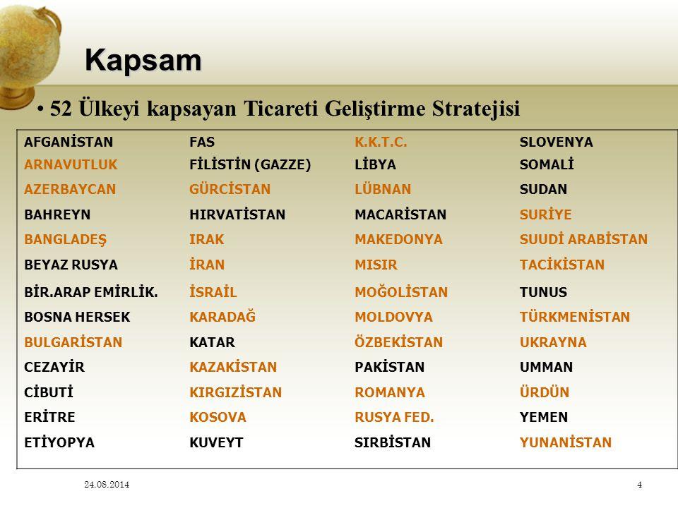 52 Ülkeyi kapsayan Ticareti Geliştirme Stratejisi