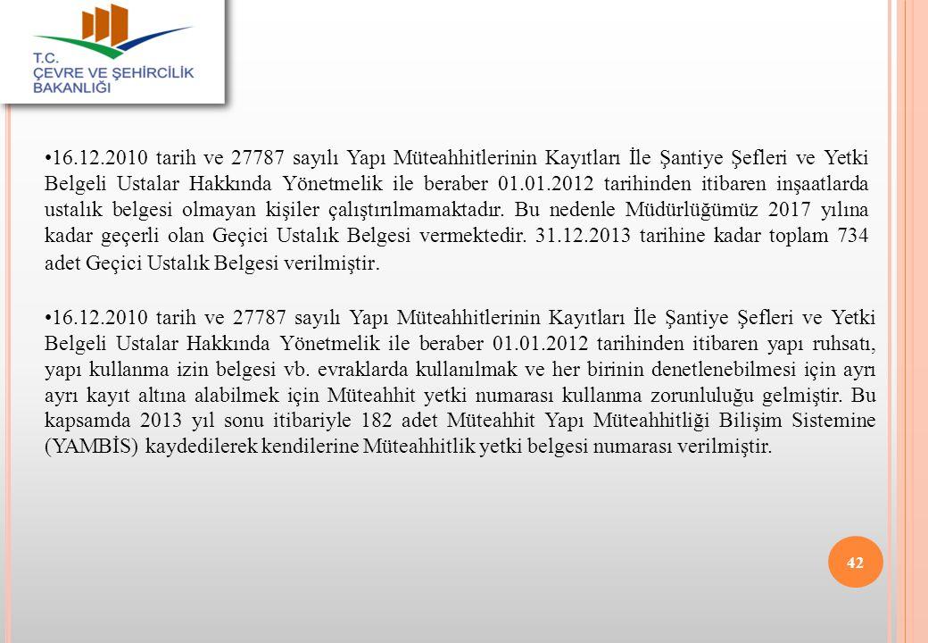 16.12.2010 tarih ve 27787 sayılı Yapı Müteahhitlerinin Kayıtları İle Şantiye Şefleri ve Yetki Belgeli Ustalar Hakkında Yönetmelik ile beraber 01.01.2012 tarihinden itibaren inşaatlarda ustalık belgesi olmayan kişiler çalıştırılmamaktadır. Bu nedenle Müdürlüğümüz 2017 yılına kadar geçerli olan Geçici Ustalık Belgesi vermektedir. 31.12.2013 tarihine kadar toplam 734 adet Geçici Ustalık Belgesi verilmiştir.