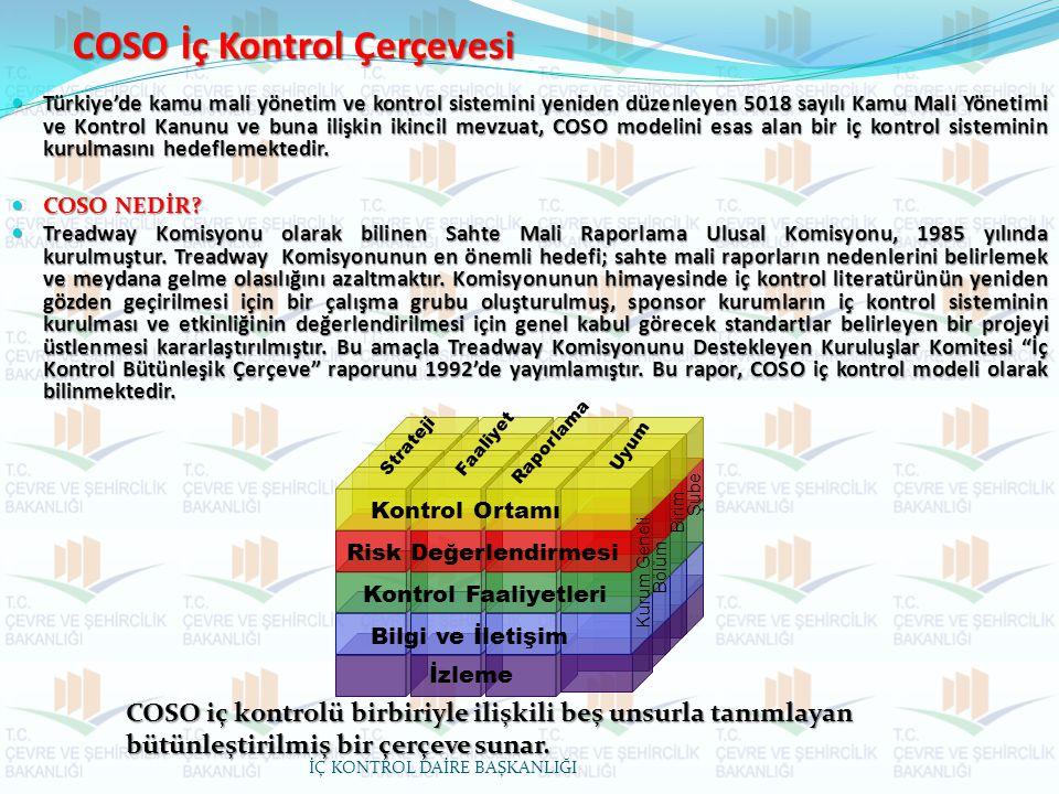 COSO İç Kontrol Çerçevesi