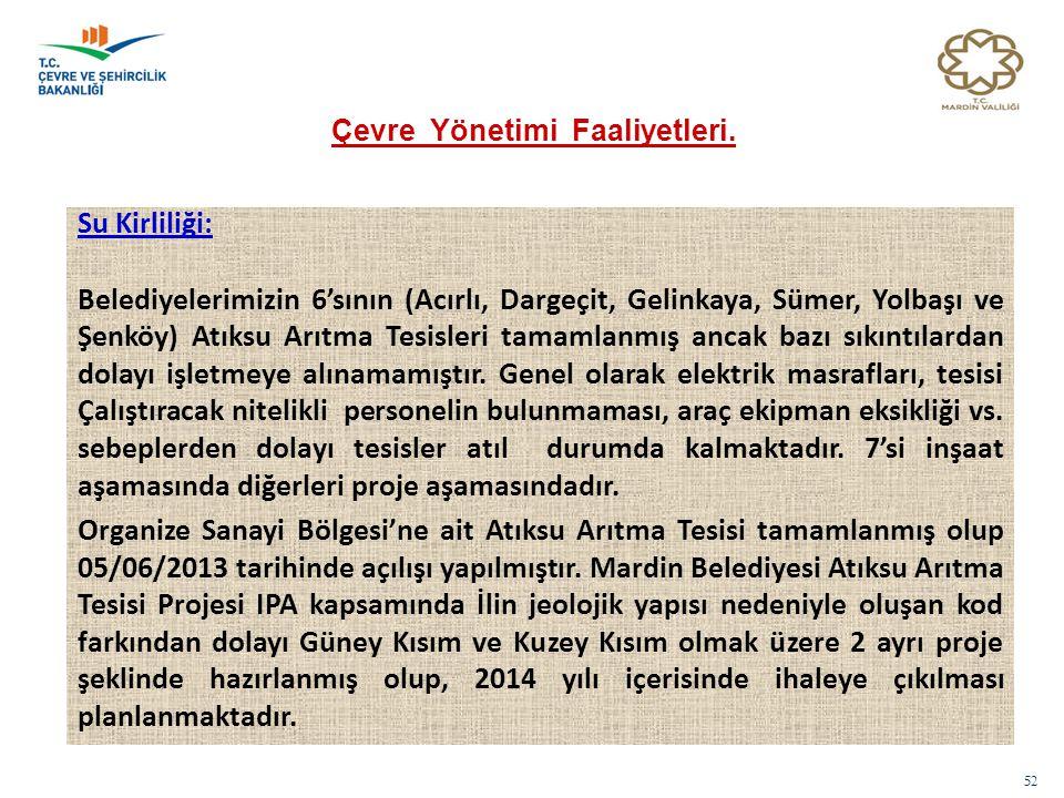 Çevre Yönetimi Faaliyetleri.