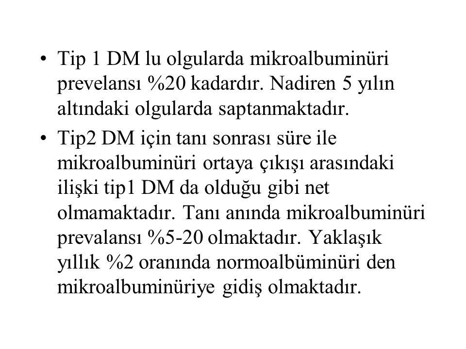 Tip 1 DM lu olgularda mikroalbuminüri prevelansı %20 kadardır