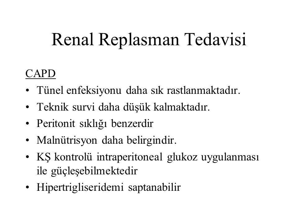 Renal Replasman Tedavisi