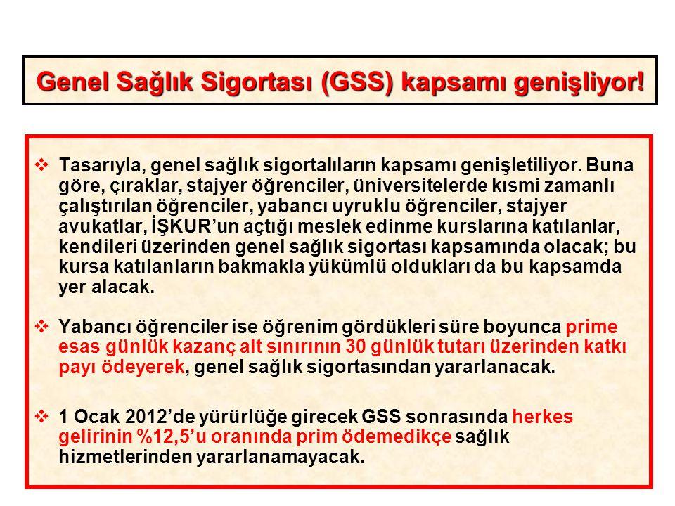 Genel Sağlık Sigortası (GSS) kapsamı genişliyor!